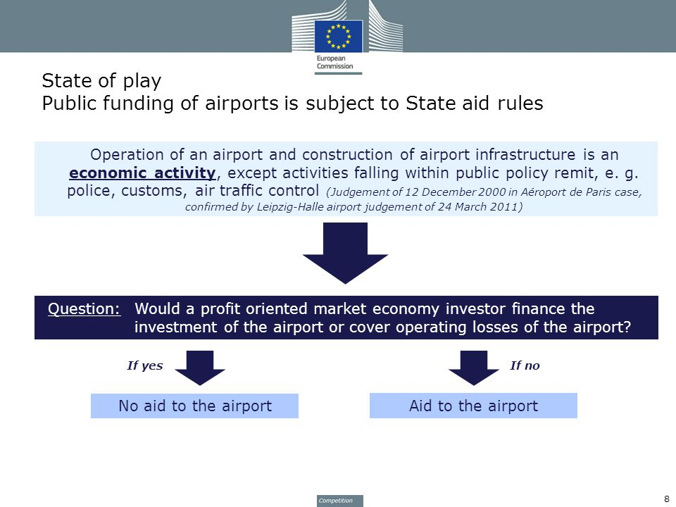 Operation of an airport and construction of airport infrastructure is an economic activity, except activities falling within public policy remit, e. g
