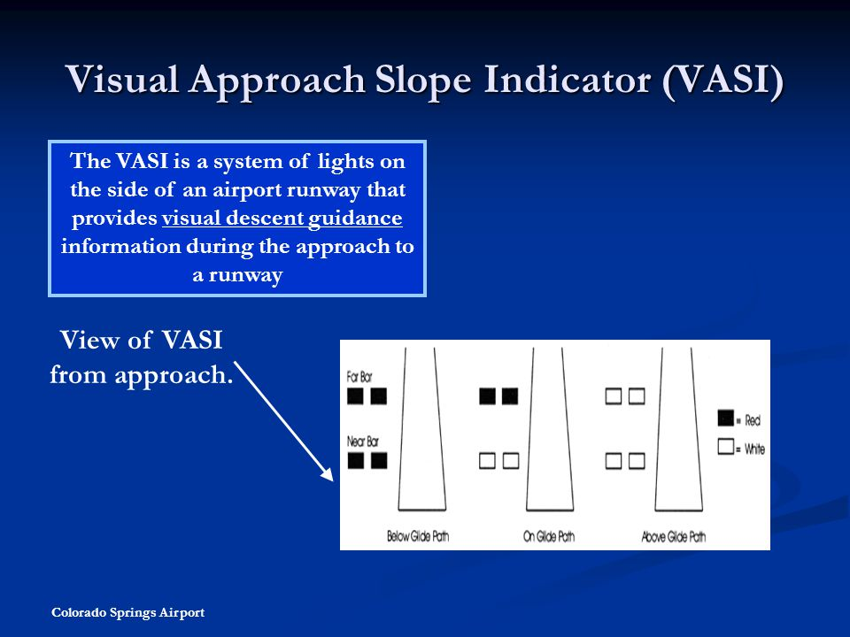 Colorado Springs Airport View of VASI from approach. Visual Approach Slope Indicator (VASI) The VASI is a system of lights on the side of an airport r
