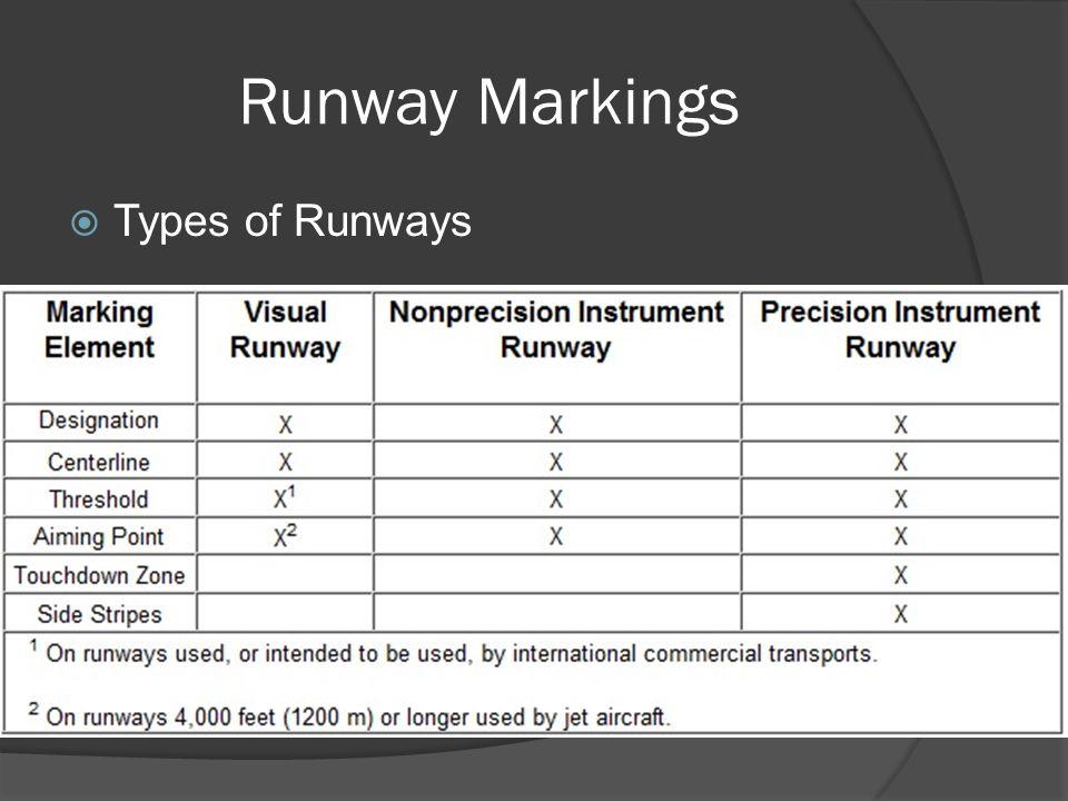Runway Markings Types of Runways