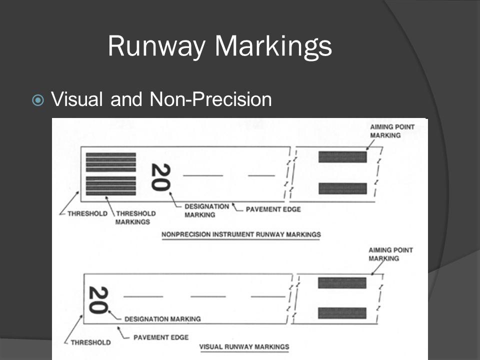 Runway Markings Visual and Non-Precision