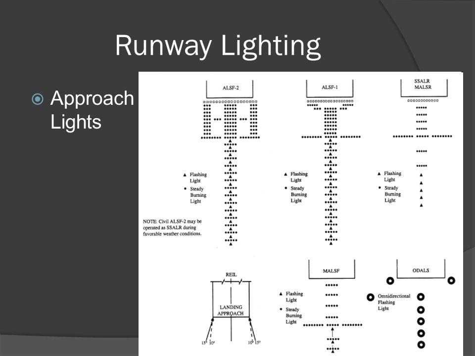 Runway Lighting Approach Lights