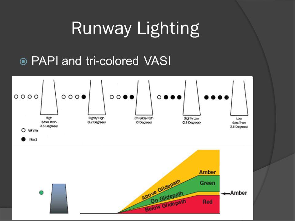 Runway Lighting PAPI and tri-colored VASI