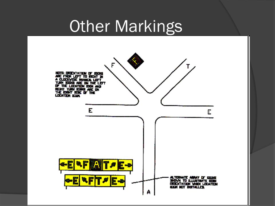 Other Markings
