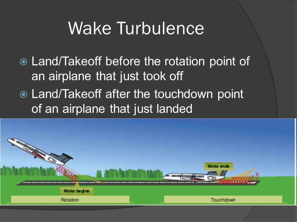 Wake Turbulence Land/Takeoff before the rotation point of an airplane that just took off Land/Takeoff after the touchdown point of an airplane that ju