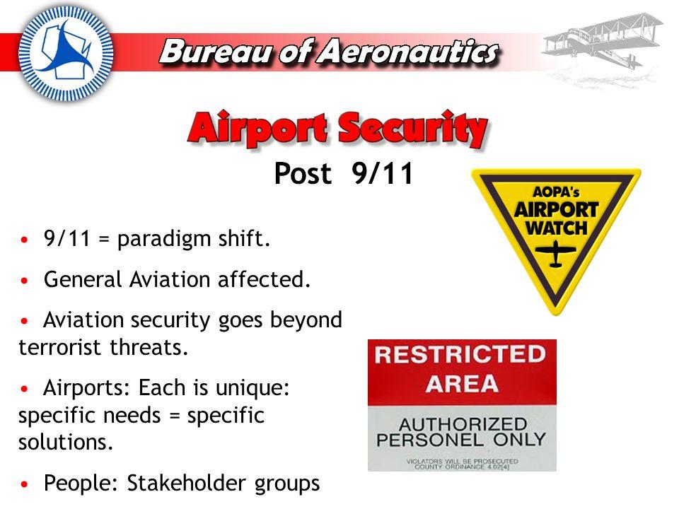 Air carrier airports (TSA responsibility) General aviation airports (TSA and BOA) Private airports and landing facilities.