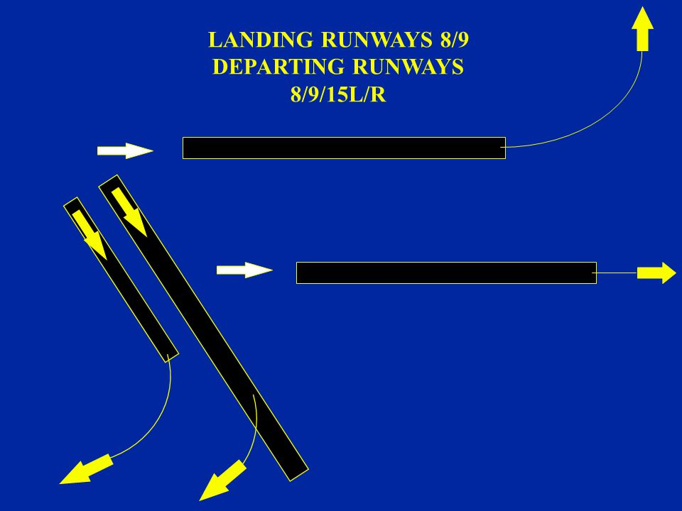 LANDING RUNWAYS 8/9 DEPARTING RUNWAYS 8/9/15L/R