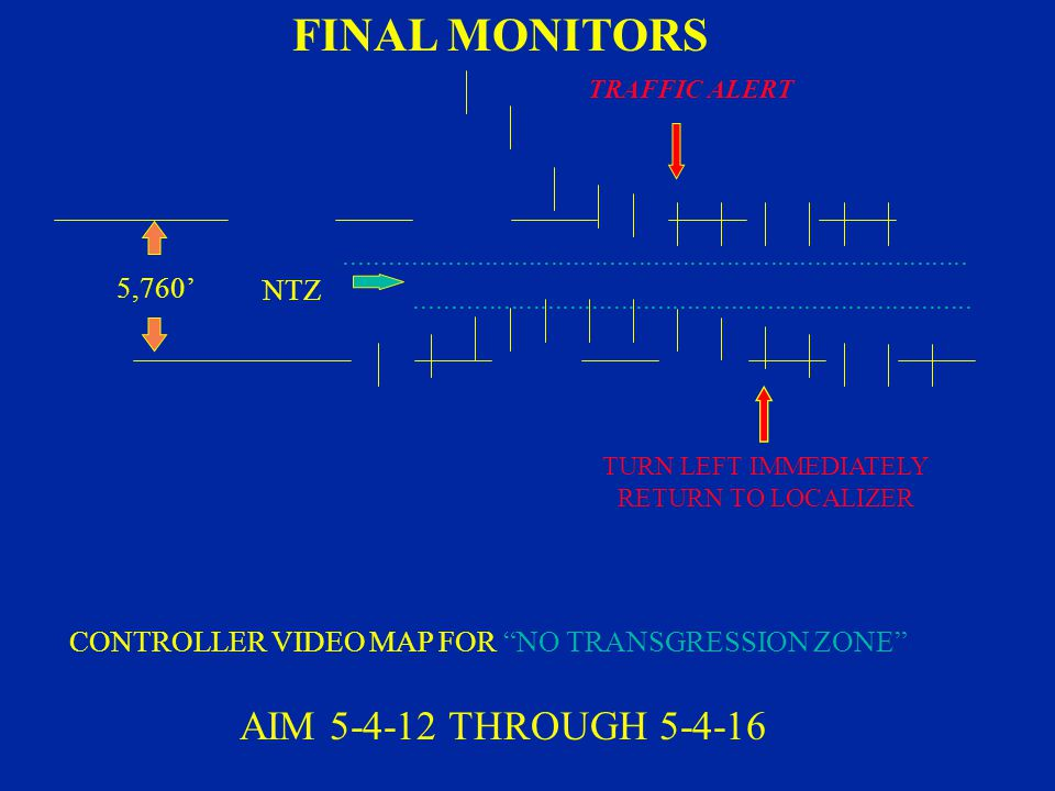 CONTROLLER VIDEO MAP FOR NO TRANSGRESSION ZONE