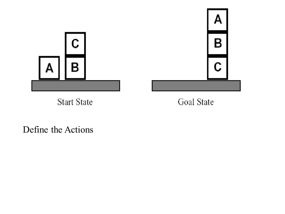 Define the Actions