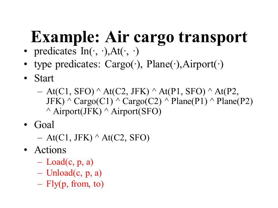 Example: Air cargo transport predicates In(·, ·),At(·, ·) type predicates: Cargo(·), Plane(·),Airport(·) Start –At(C1, SFO) ^ At(C2, JFK) ^ At(P1, SFO