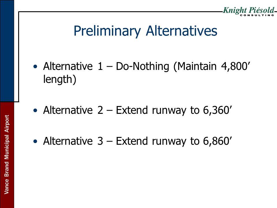 Vance Brand Municipal Airport Preliminary Alternatives Alternative 1 – Do-Nothing (Maintain 4,800 length) Alternative 2 – Extend runway to 6,360 Alter