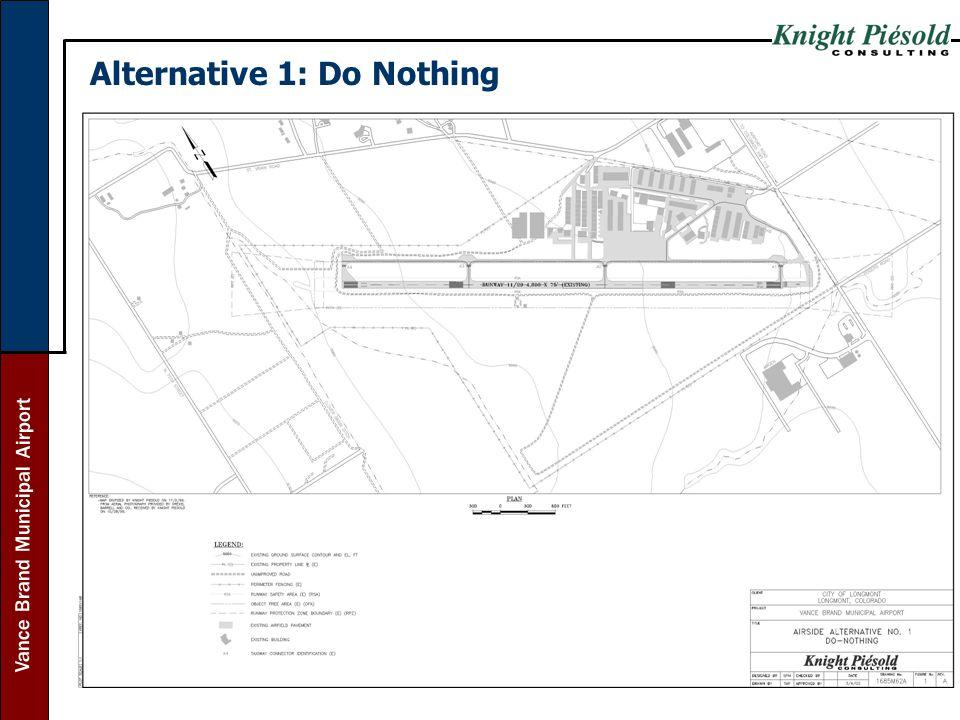 Vance Brand Municipal Airport Alternative 1: Do Nothing