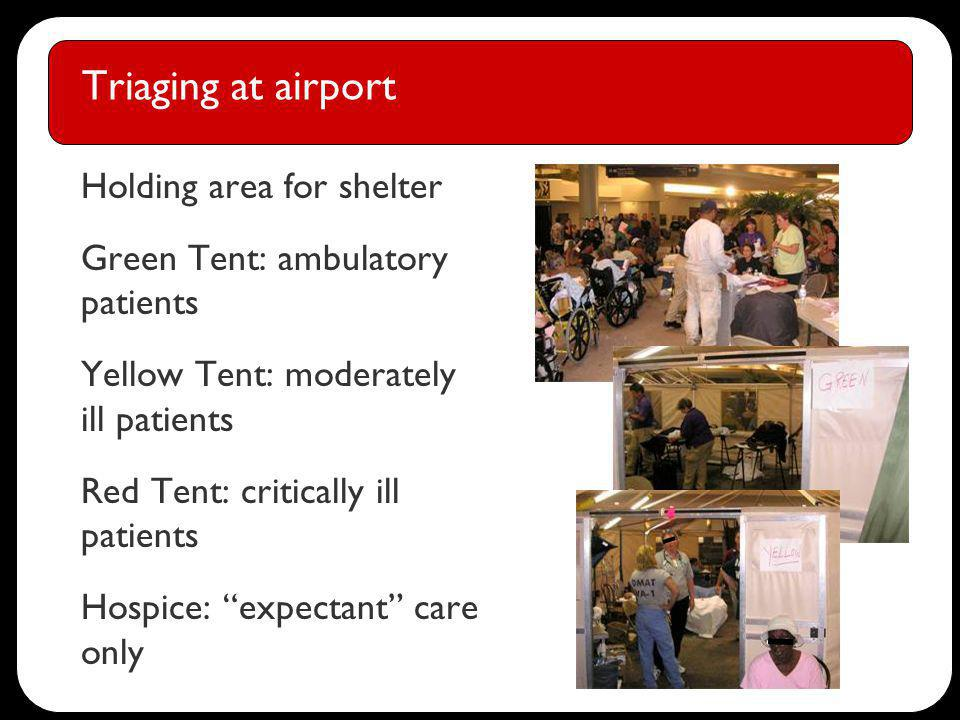 Triaging at airport Holding area for shelter Green Tent: ambulatory patients Yellow Tent: moderately ill patients Red Tent: critically ill patients Hospice: expectant care only