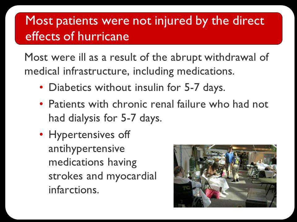 Most patients were not injured by the direct effects of hurricane Most were ill as a result of the abrupt withdrawal of medical infrastructure, including medications.