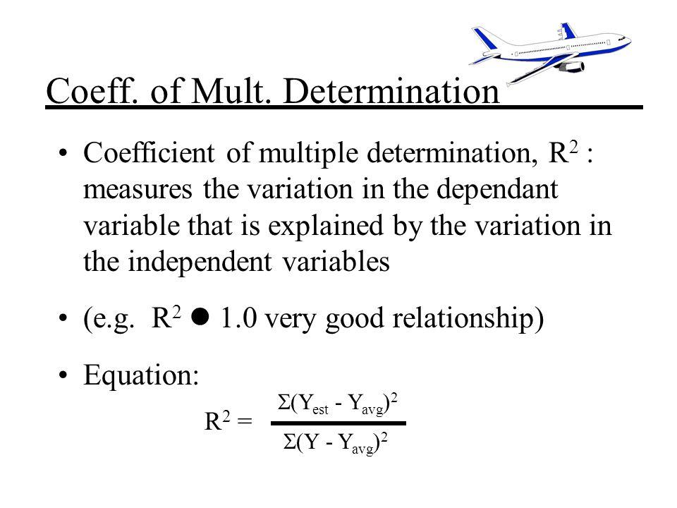 Coeff. of Mult.