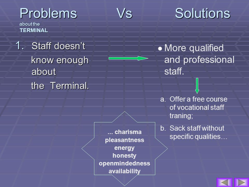 Problems Vs Solutions about the TERMINAL 1.