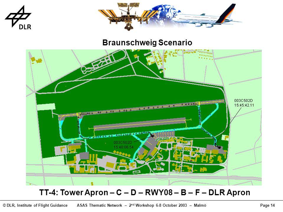 © DLR, Institute of Flight GuidanceASAS Thematic Network – 2 nd Workshop 6-8 October 2003 – MalmöPage 14 Braunschweig Scenario TT-4: Tower Apron – C –