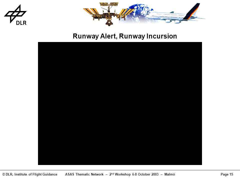 © DLR, Institute of Flight GuidanceASAS Thematic Network – 2 nd Workshop 6-8 October 2003 – MalmöPage 15 Runway Alert, Runway Incursion