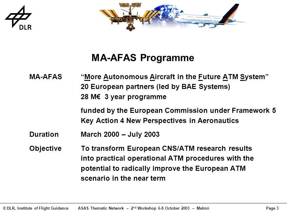 © DLR, Institute of Flight GuidanceASAS Thematic Network – 2 nd Workshop 6-8 October 2003 – MalmöPage 14 Braunschweig Scenario TT-4: Tower Apron – C – D – RWY08 – B – F – DLR Apron