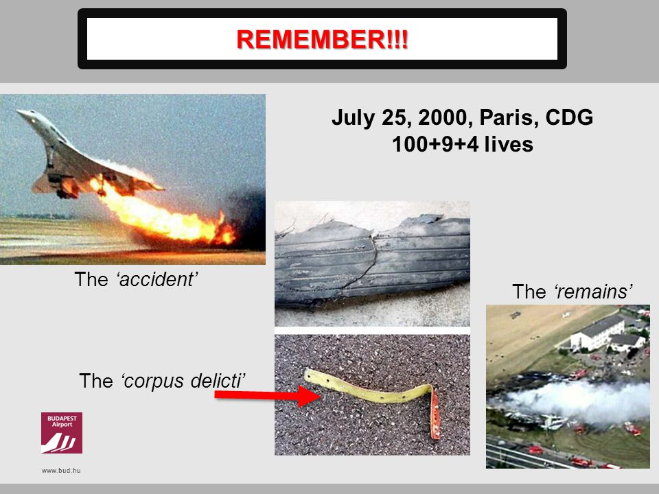 www.bud.hu REMEMBER!!! July 25, 2000, Paris, CDG 100+9+4 lives The corpus delicti The remains The accident