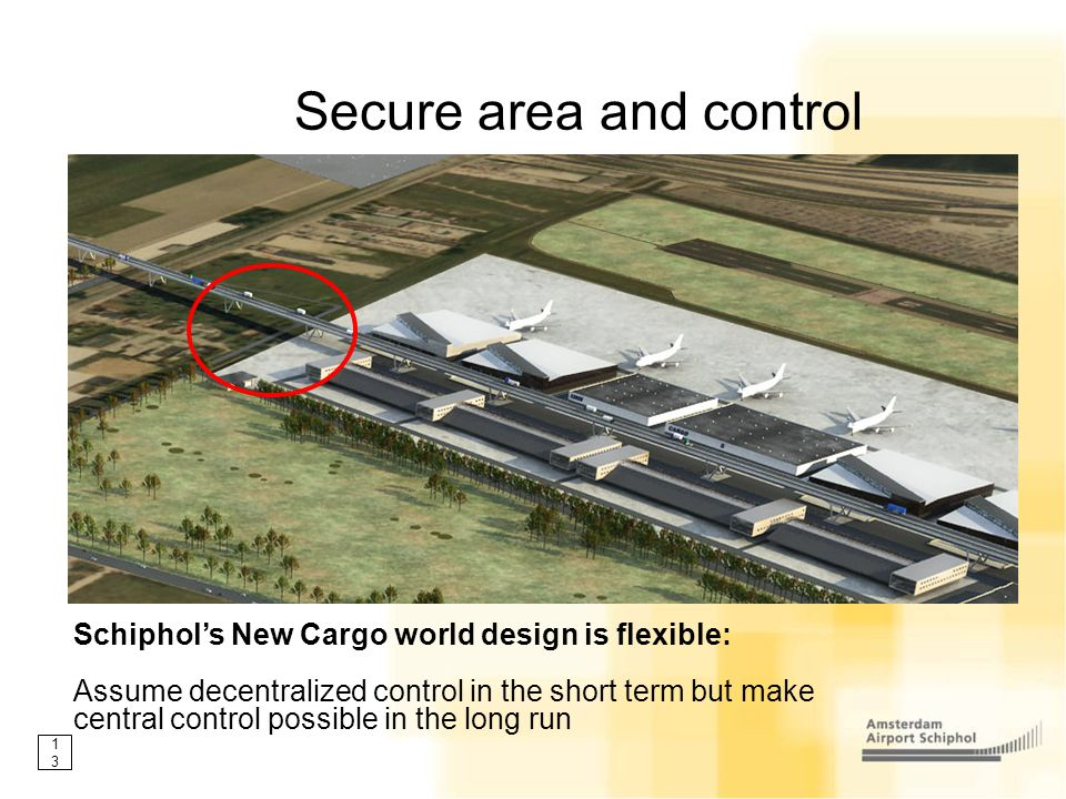 13 Secure area and control Schiphols New Cargo world design is flexible: Assume decentralized control in the short term but make central control possi