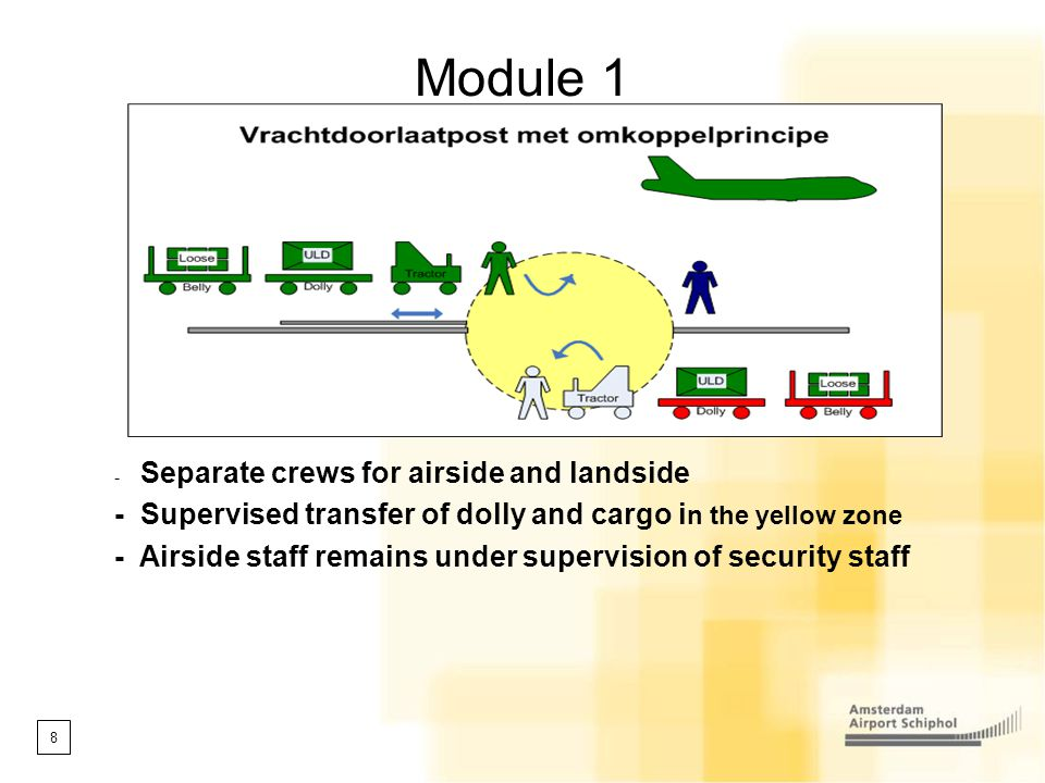 8 Module 1 - Separate crews for airside and landside - Supervised transfer of dolly and cargo i n the yellow zone - Airside staff remains under superv