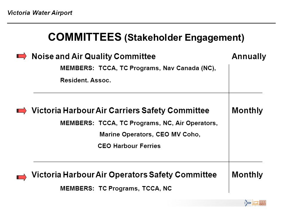 16 Victoria Water Airport ____________________________________________________________________________ Noise and Air Quality CommitteeAnnually MEMBERS: TCCA, TC Programs, Nav Canada (NC), Resident.