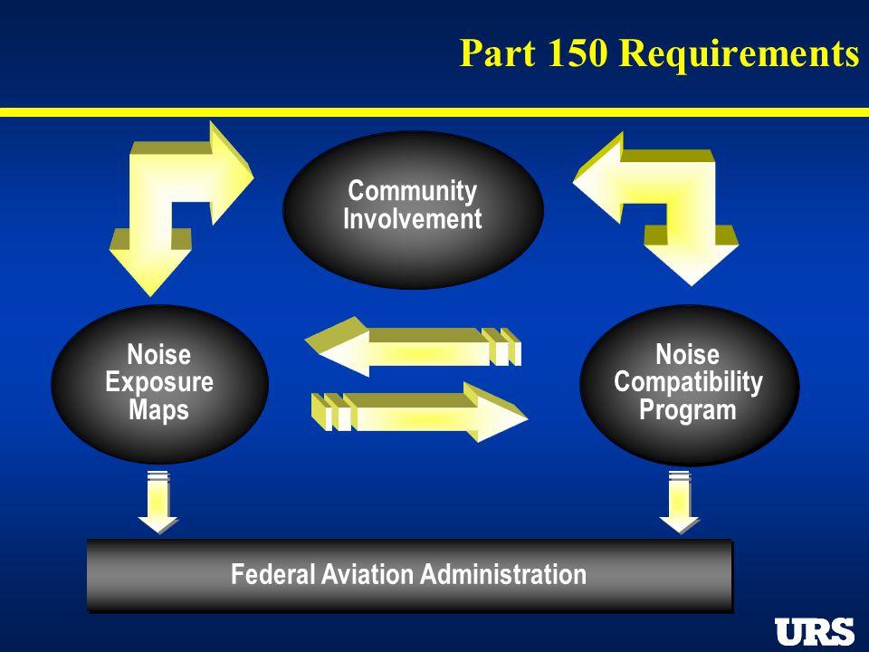 Approach Develop Noise Exposure Maps Develop Noise Compatibility Program Involve the Community Prepare Draft Report