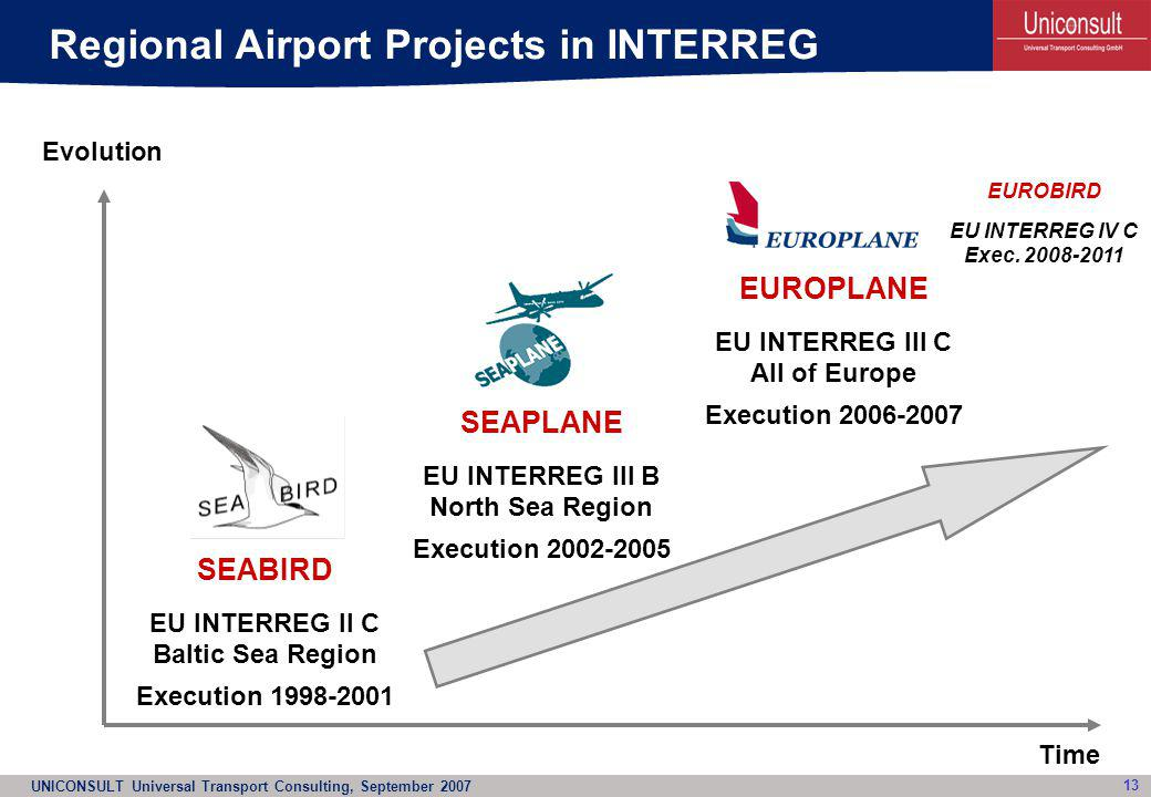 UNICONSULT Universal Transport Consulting, September 2007 13 SEAPLANE EU INTERREG III B North Sea Region Execution 2002-2005 Regional Airport Projects