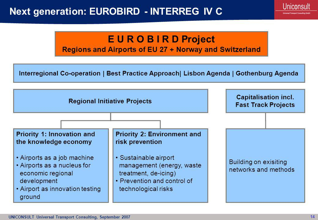 UNICONSULT Universal Transport Consulting, September 2007 14 Next generation: EUROBIRD - INTERREG IV C Interregional Co-operation | Best Practice Appr