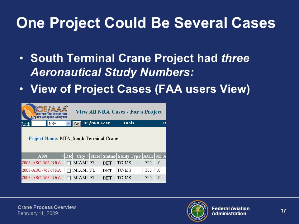 Federal Aviation Administration 17 Crane Process Overview February 11, 2009 One Project Could Be Several Cases South Terminal Crane Project had three Aeronautical Study Numbers: View of Project Cases (FAA users View)