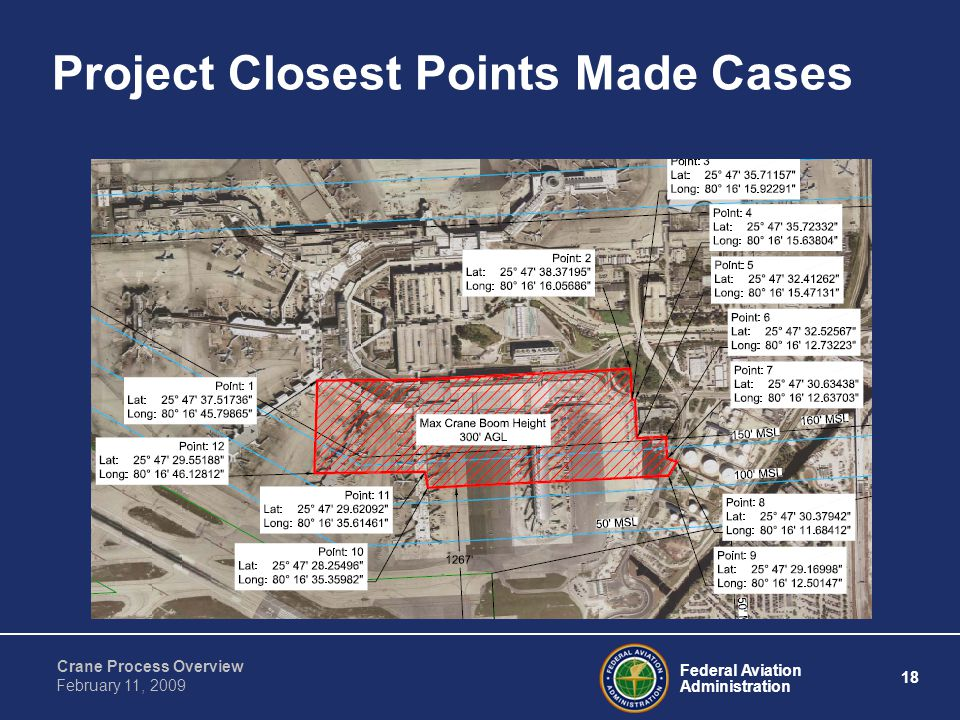 Federal Aviation Administration 18 Crane Process Overview February 11, 2009 Project Closest Points Made Cases