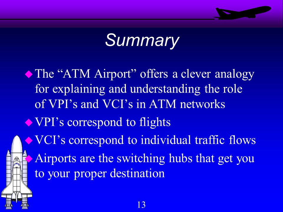 13 Summary u The ATM Airport offers a clever analogy for explaining and understanding the role of VPIs and VCIs in ATM networks u VPIs correspond to flights u VCIs correspond to individual traffic flows u Airports are the switching hubs that get you to your proper destination