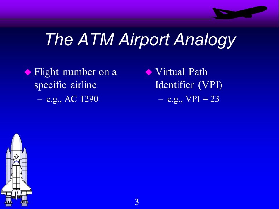 3 The ATM Airport Analogy u Flight number on a specific airline –e.g., AC 1290 u Virtual Path Identifier (VPI) –e.g., VPI = 23
