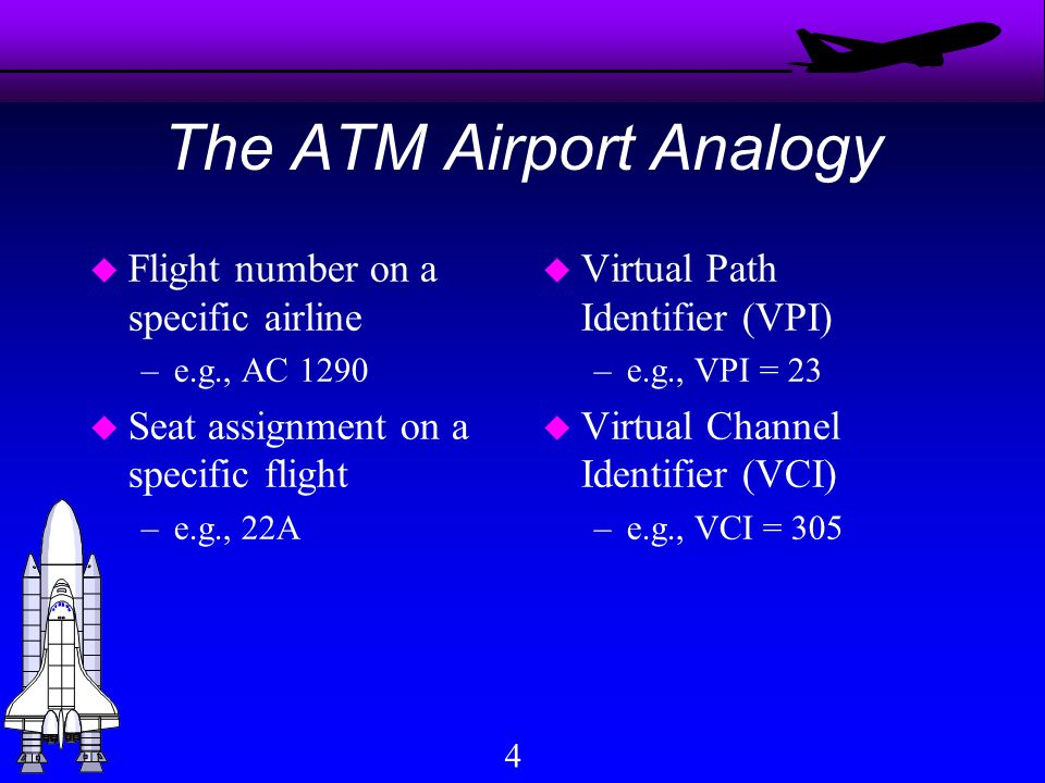 4 The ATM Airport Analogy u Flight number on a specific airline –e.g., AC 1290 u Seat assignment on a specific flight –e.g., 22A u Virtual Path Identifier (VPI) –e.g., VPI = 23 u Virtual Channel Identifier (VCI) –e.g., VCI = 305
