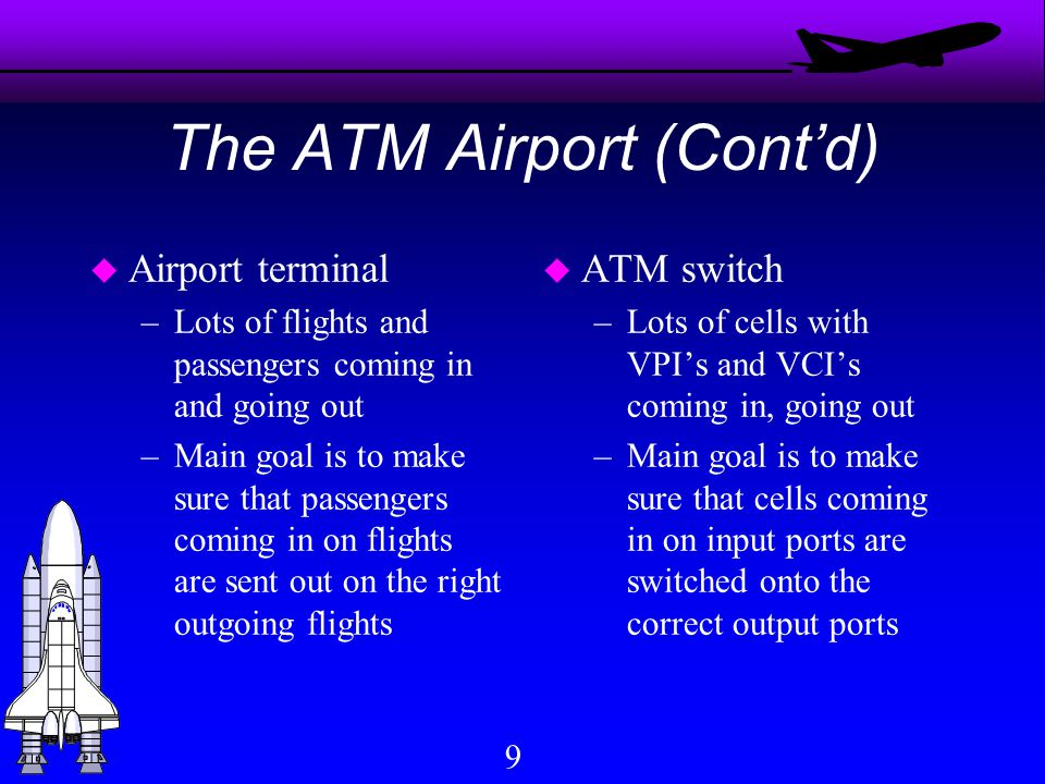 9 The ATM Airport (Contd) u Airport terminal –Lots of flights and passengers coming in and going out –Main goal is to make sure that passengers coming in on flights are sent out on the right outgoing flights u ATM switch –Lots of cells with VPIs and VCIs coming in, going out –Main goal is to make sure that cells coming in on input ports are switched onto the correct output ports
