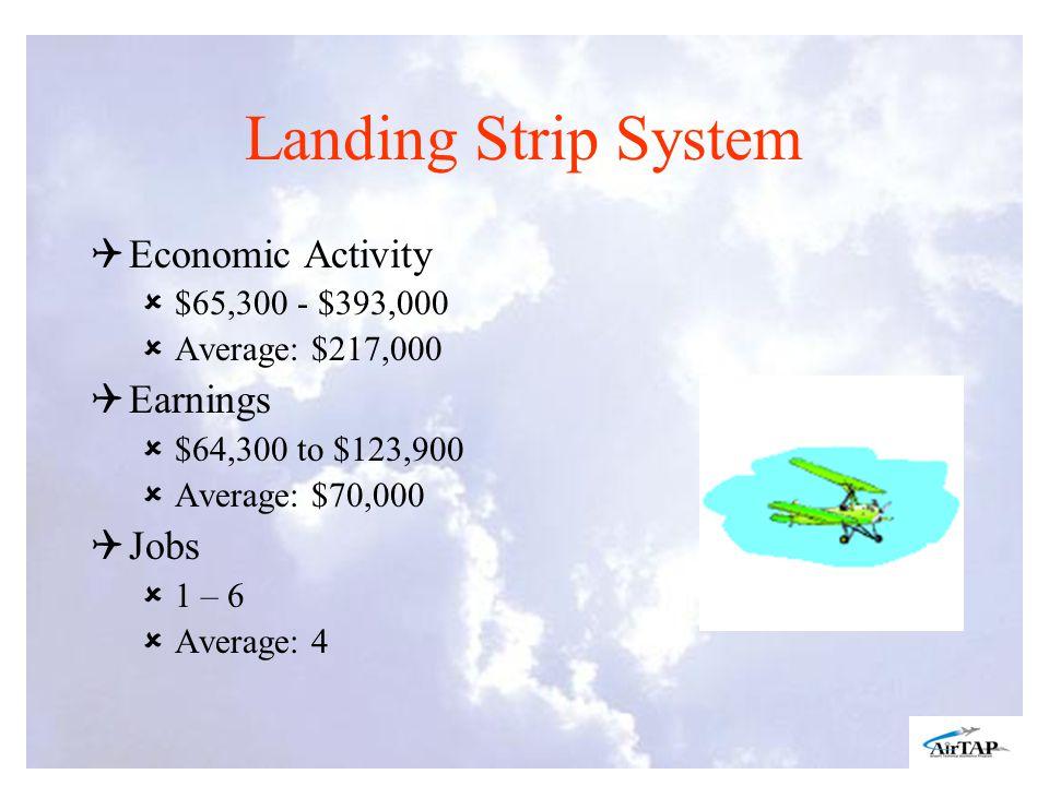 Landing Strip System Economic Activity $65,300 - $393,000 Average: $217,000 Earnings $64,300 to $123,900 Average: $70,000 Jobs 1 – 6 Average: 4