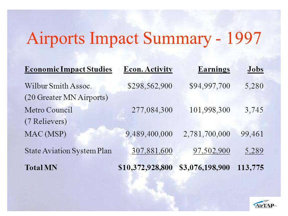 Airports Impact Summary - 1997 Economic Impact StudiesEcon.