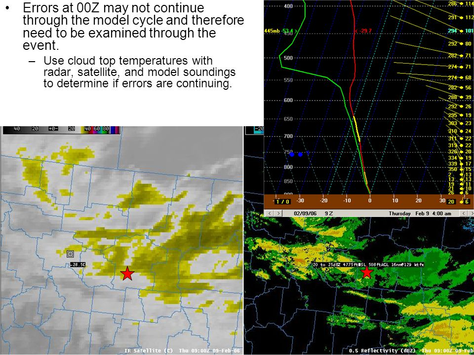 Errors at 00Z may not continue through the model cycle and therefore need to be examined through the event.