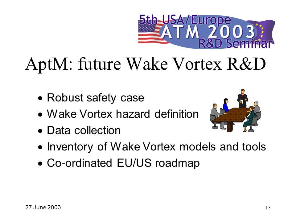 27 June 200313 AptM: future Wake Vortex R&D Robust safety case Wake Vortex hazard definition Data collection Inventory of Wake Vortex models and tools Co-ordinated EU/US roadmap