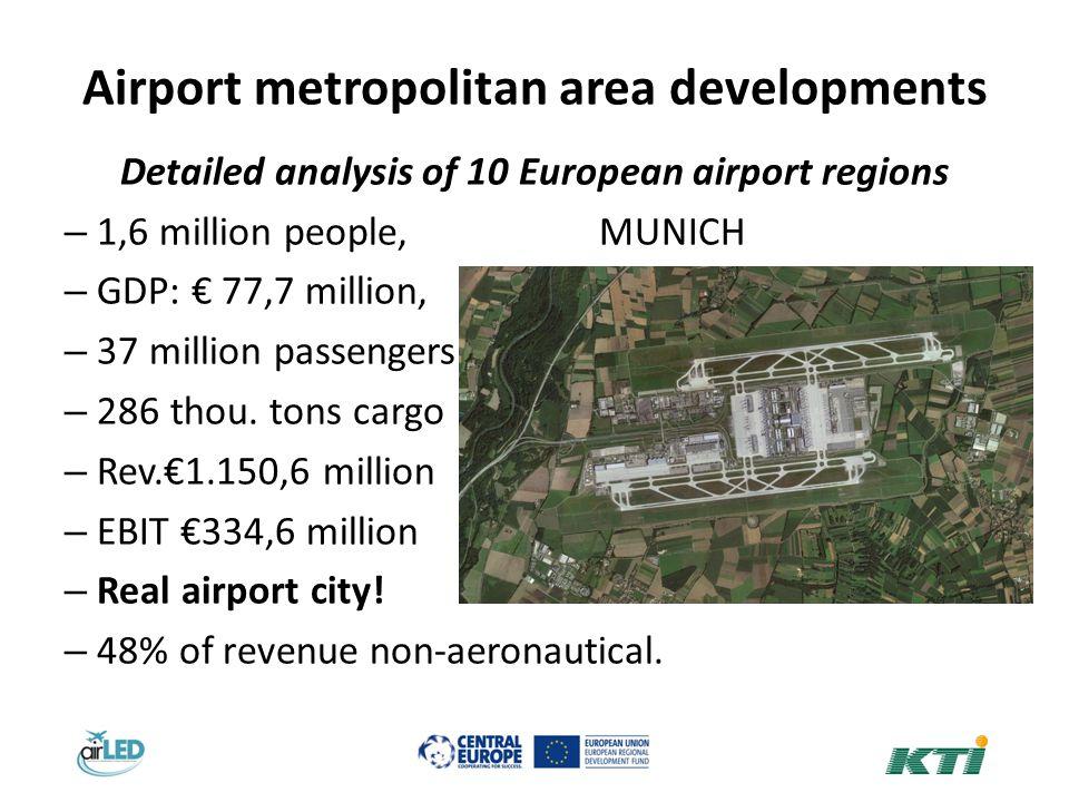 Airport metropolitan area developments Detailed analysis of 10 European airport regions – 1,6 million people,MUNICH – GDP: 77,7 million, – 37 million passengers – 286 thou.