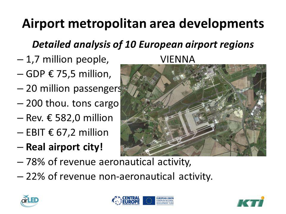 Airport metropolitan area developments Detailed analysis of 10 European airport regions – 1,7 million people, VIENNA – GDP 75,5 million, – 20 million passengers – 200 thou.