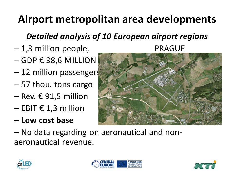 Airport metropolitan area developments Detailed analysis of 10 European airport regions – 1,3 million people,PRAGUE – GDP 38,6 MILLION – 12 million passengers – 57 thou.