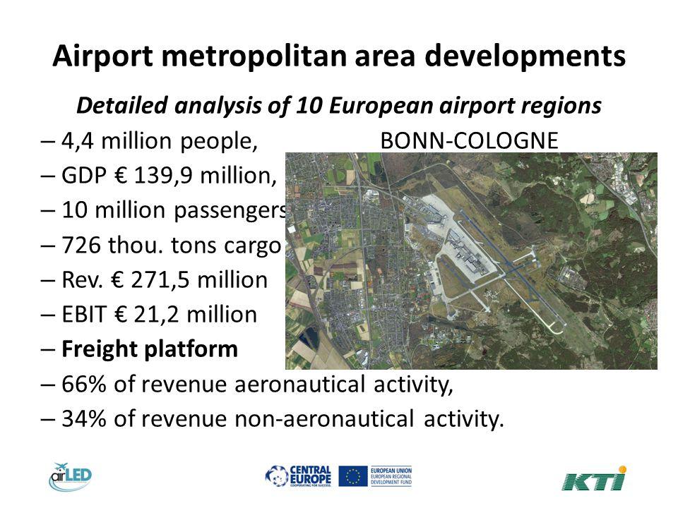 Airport metropolitan area developments Detailed analysis of 10 European airport regions – 4,4 million people, BONN-COLOGNE – GDP 139,9 million, – 10 million passengers – 726 thou.