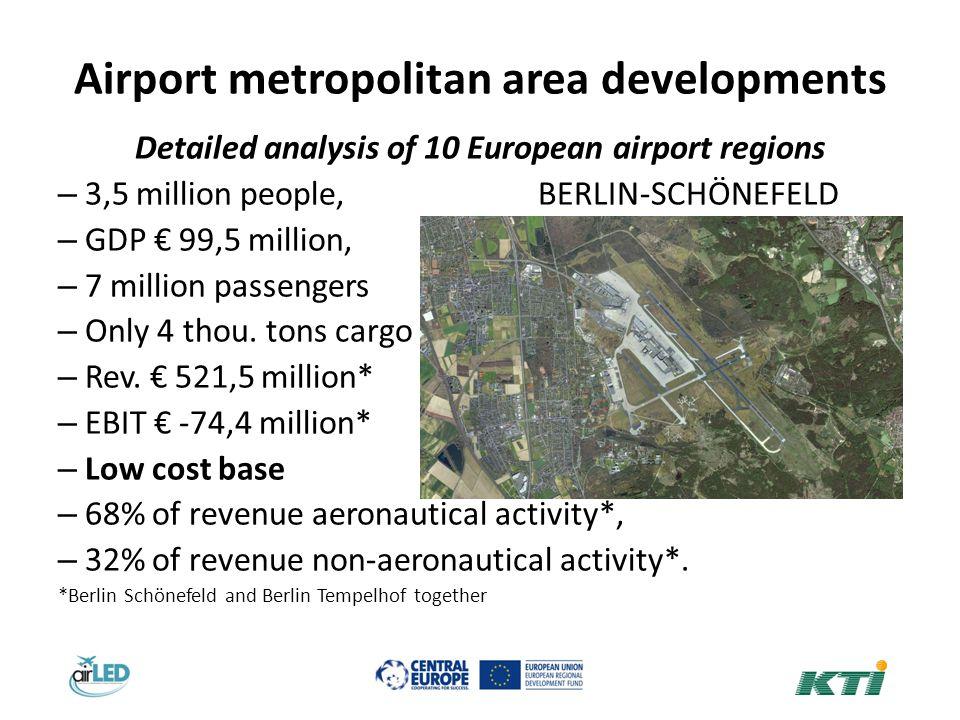 Airport metropolitan area developments Detailed analysis of 10 European airport regions – 3,5 million people, BERLIN-SCHÖNEFELD – GDP 99,5 million, – 7 million passengers – Only 4 thou.