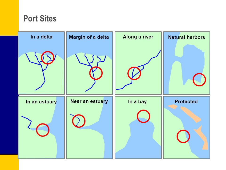 Port Sites In a delta Margin of a delta Along a river Natural harbors In an estuary Near an estuary In a bay Protected