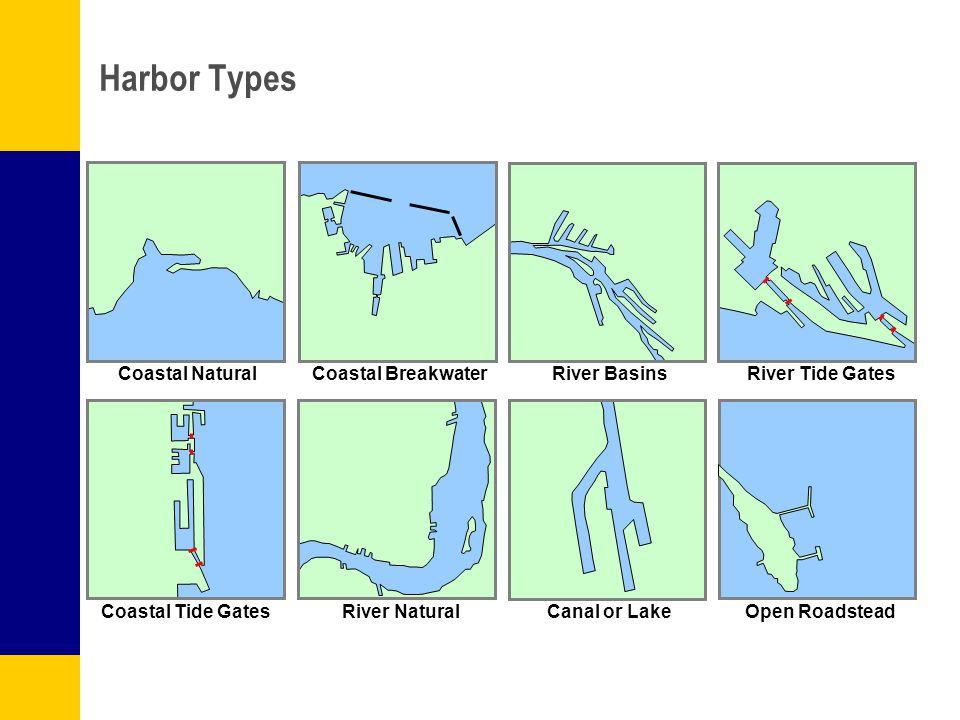Harbor Types Coastal NaturalCoastal Breakwater Coastal Tide GatesRiver Natural River BasinsRiver Tide Gates Canal or LakeOpen Roadstead