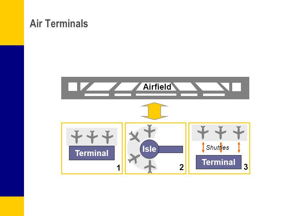 Air Terminals Terminal Isle Terminal Shuttles 1 2 3 Airfield