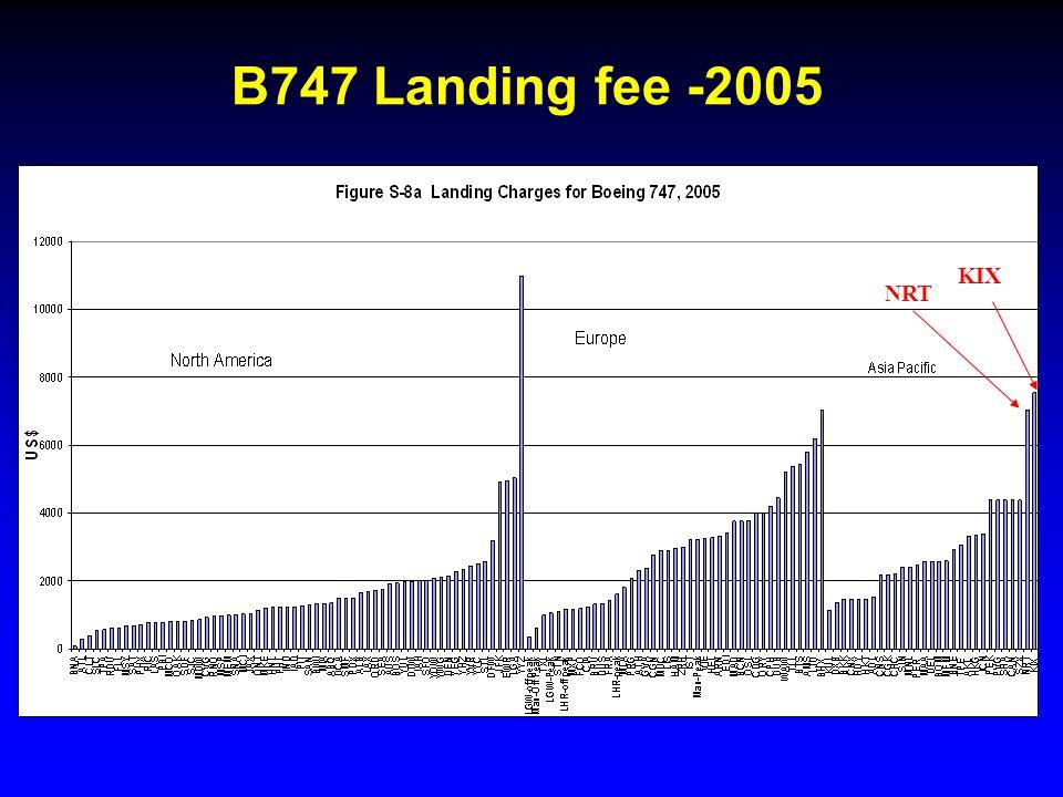 B747 Landing fee -2005 NRT KIX