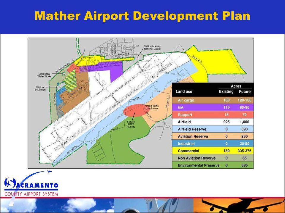 Mather Airport Development Plan