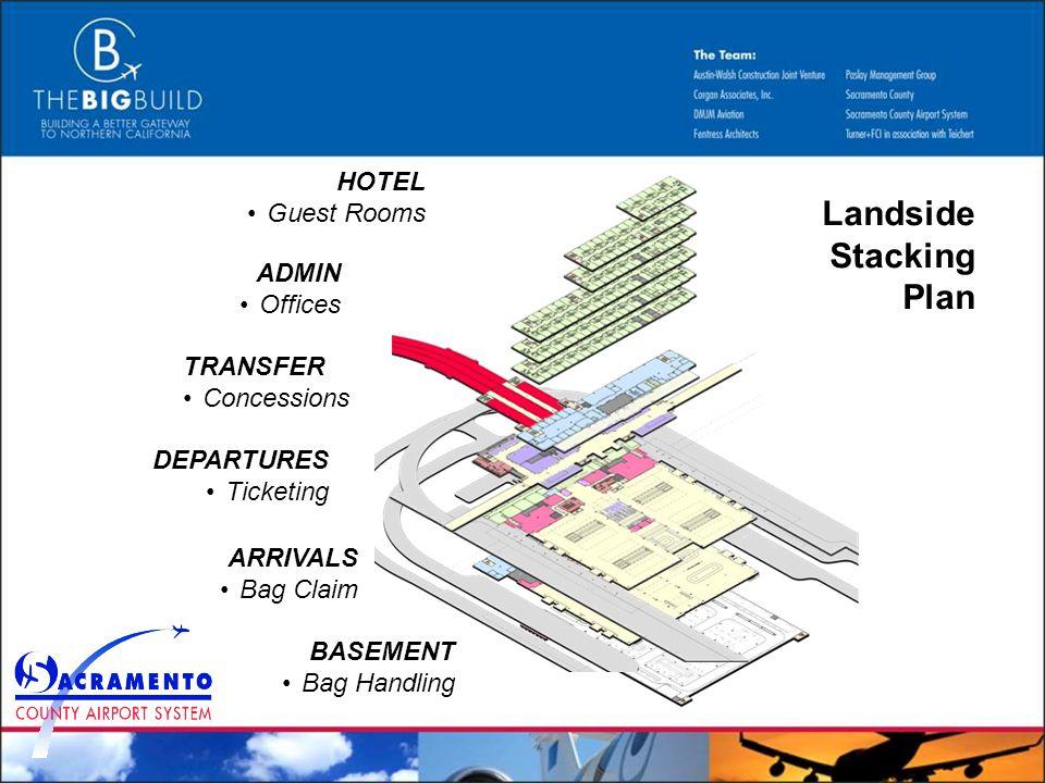 BASEMENT Bag Handling ARRIVALS Bag Claim DEPARTURES Ticketing TRANSFER Concessions ADMIN Offices HOTEL Guest Rooms Landside Stacking Plan